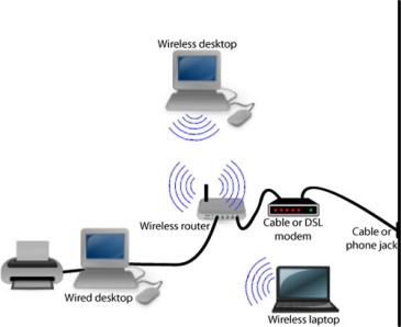 Cafre eshte Wireless